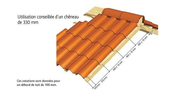 Dimentions for the implementation of the Clay tile OMEGA 10 Ste Foy of EDILIANS