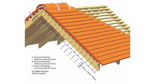 Dimentions for the implementation of the Clay tile PLATE 20X30 Huguenot of EDILIANS