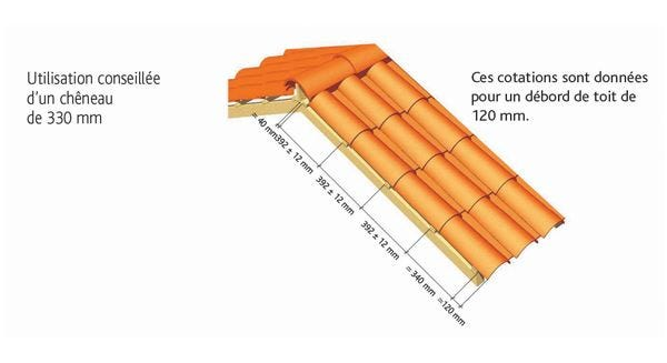Dimentions for the implementation of the Clay tile PLEIND SUD Gélis of EDILIANS